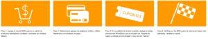 Amazon Promoción MasterCard